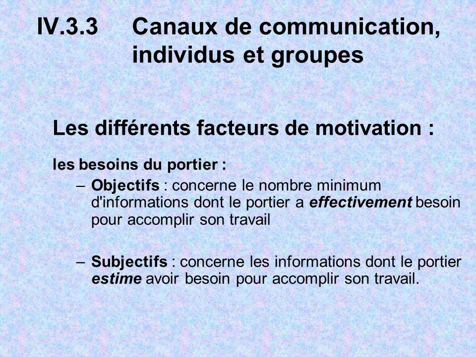 IV.3.3 Canaux de communication, individus et groupes