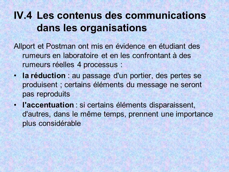 IV.4 Les contenus des communications dans les organisations
