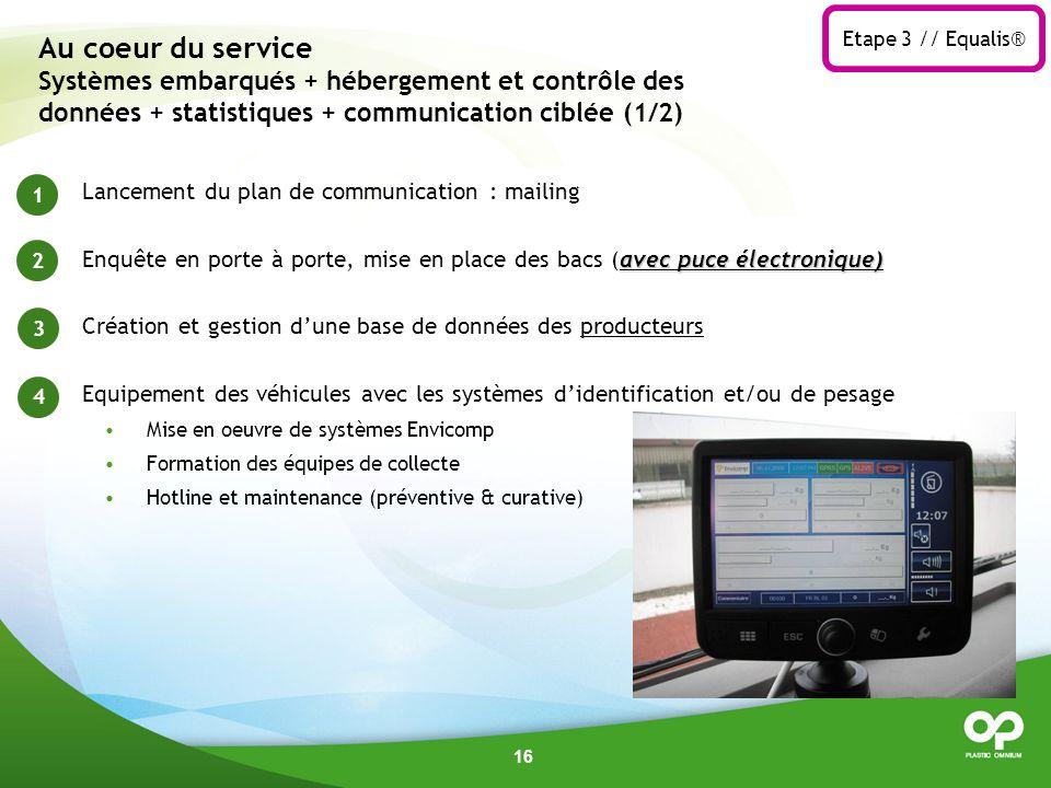 Etape 3 // Equalis® Au coeur du service Systèmes embarqués + hébergement et contrôle des données + statistiques + communication ciblée (1/2)
