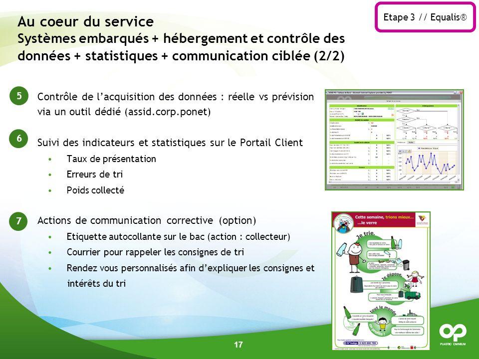 Etape 3 // Equalis® Au coeur du service Systèmes embarqués + hébergement et contrôle des données + statistiques + communication ciblée (2/2)
