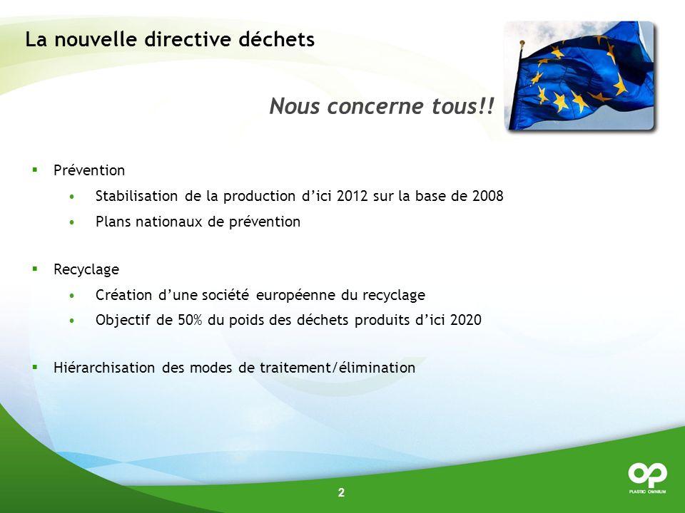 La nouvelle directive déchets