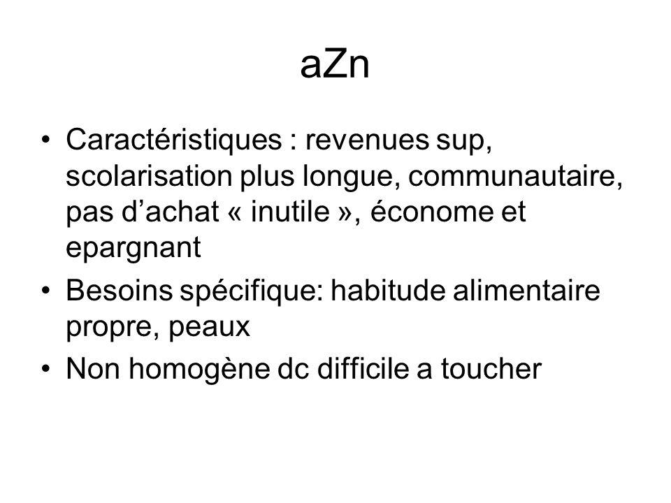 aZn Caractéristiques : revenues sup, scolarisation plus longue, communautaire, pas d'achat « inutile », économe et epargnant.