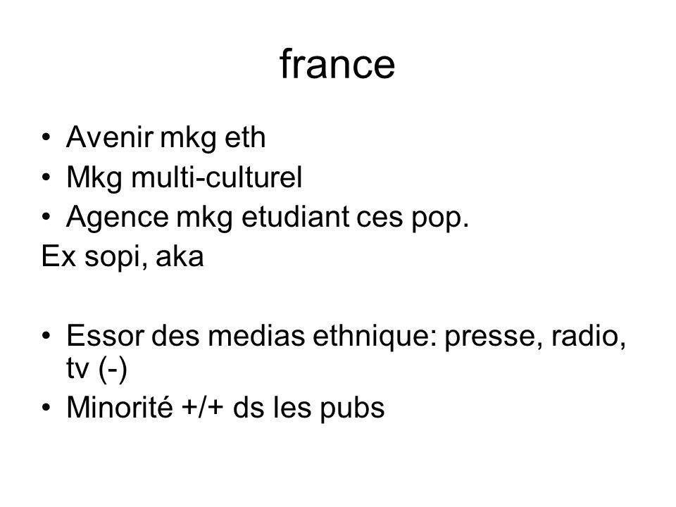 france Avenir mkg eth Mkg multi-culturel Agence mkg etudiant ces pop.
