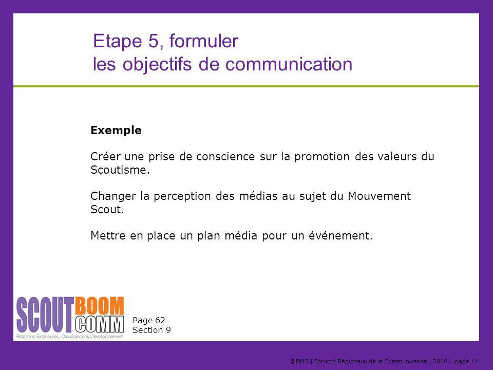 Etape 5, formuler les objectifs de communication