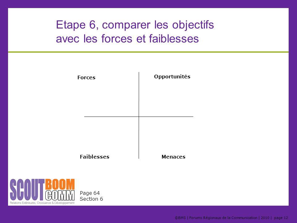 Etape 6, comparer les objectifs avec les forces et faiblesses