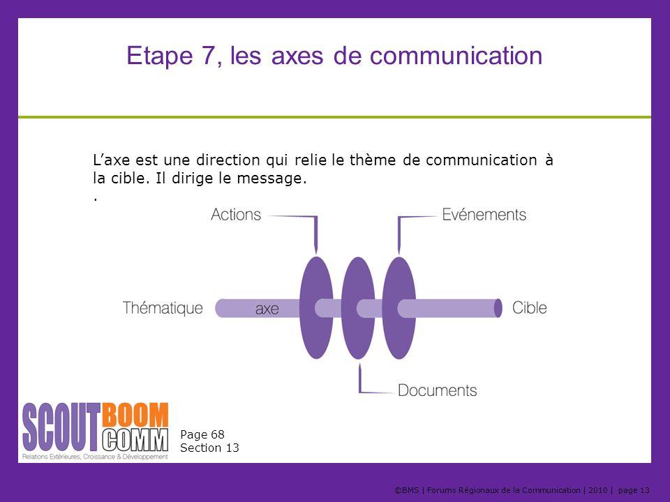 Etape 7, les axes de communication
