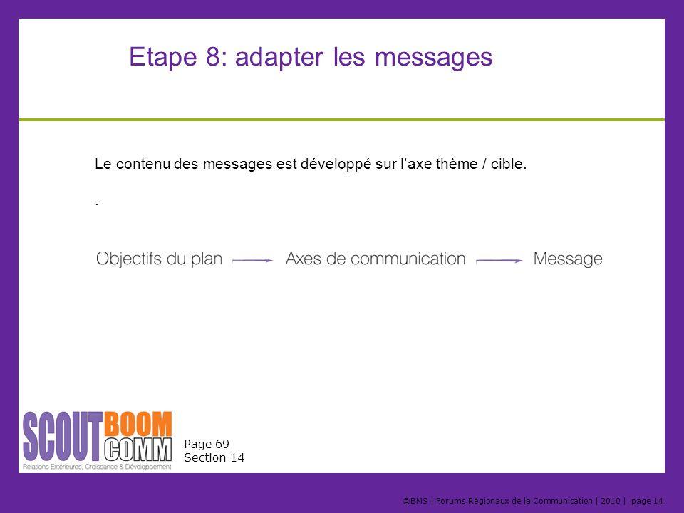 Etape 8: adapter les messages