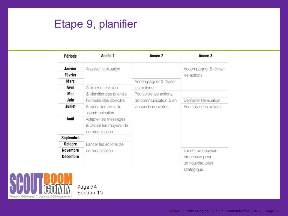 Etape 9, planifier Page 74 Section 15
