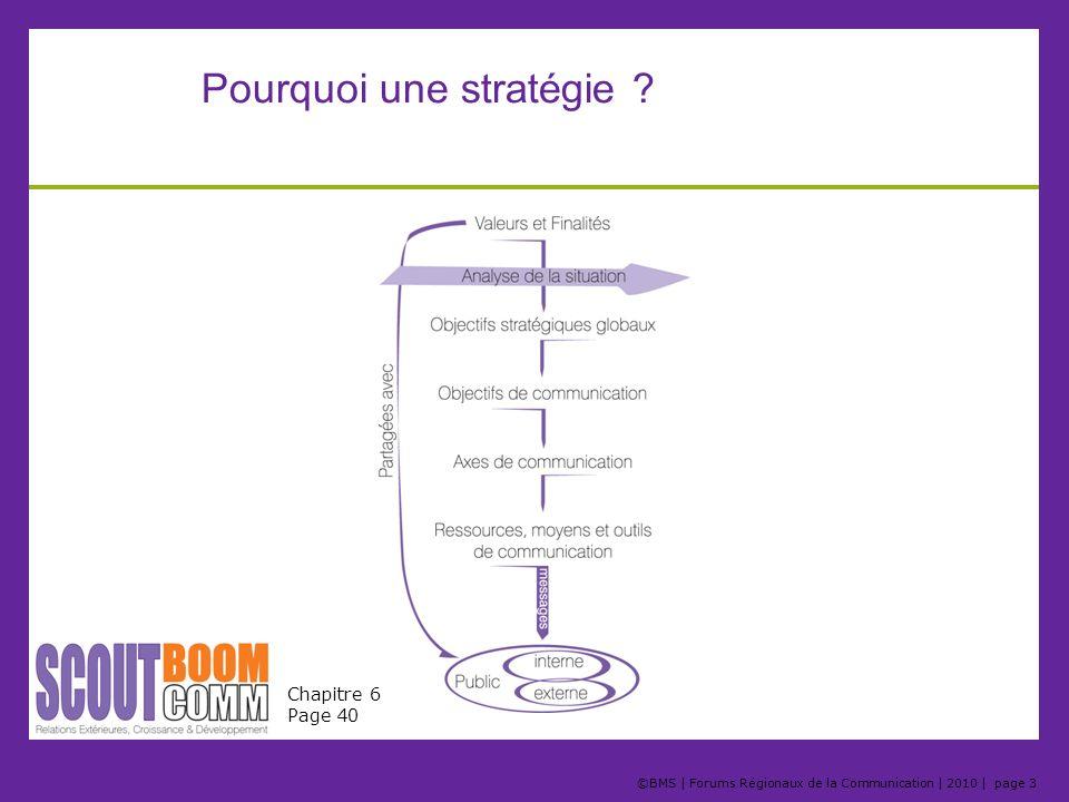 Pourquoi une stratégie