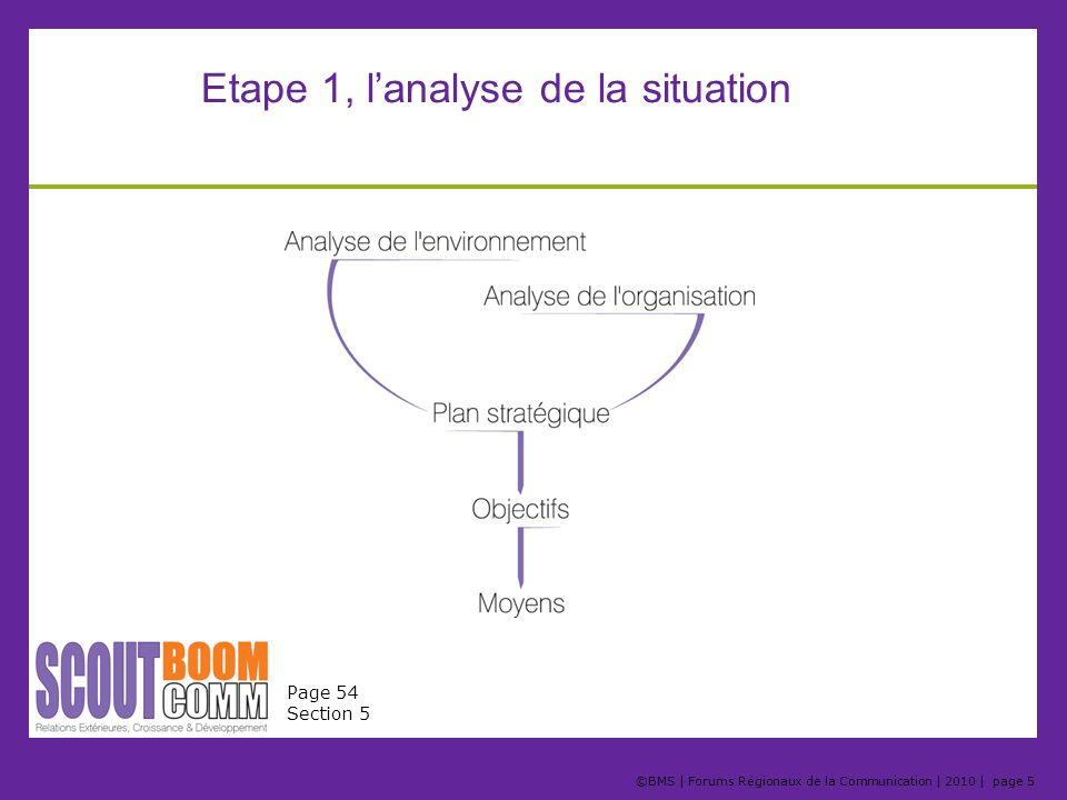 Etape 1, l'analyse de la situation