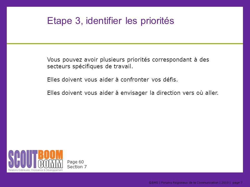 Etape 3, identifier les priorités