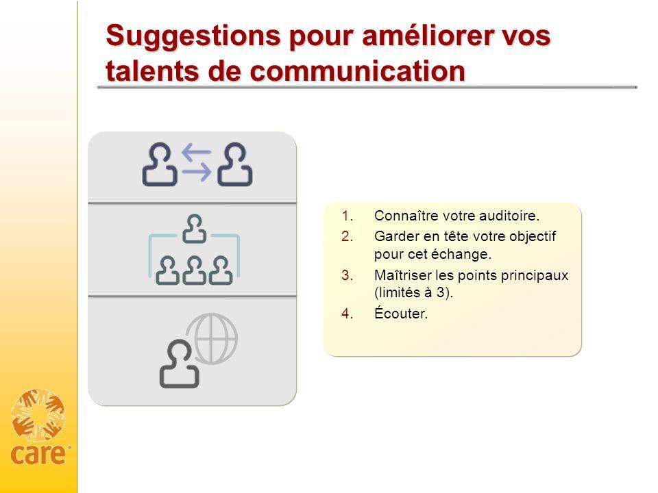 Suggestions pour améliorer vos talents de communication