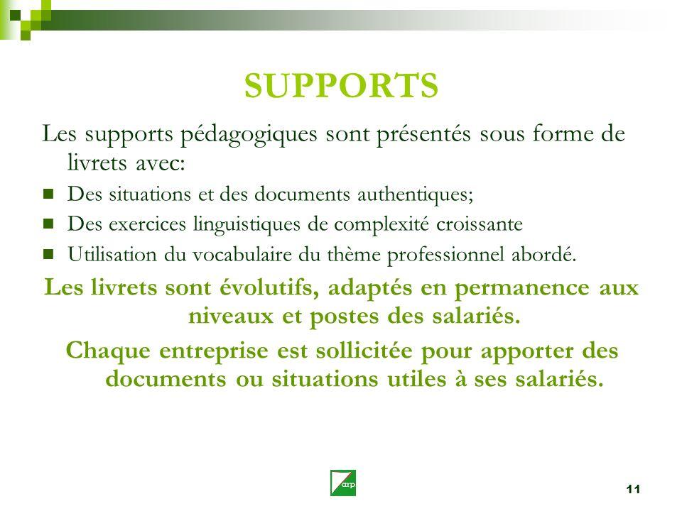 SUPPORTS Les supports pédagogiques sont présentés sous forme de livrets avec: Des situations et des documents authentiques;