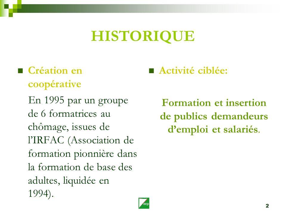 Formation et insertion de publics demandeurs d'emploi et salariés.