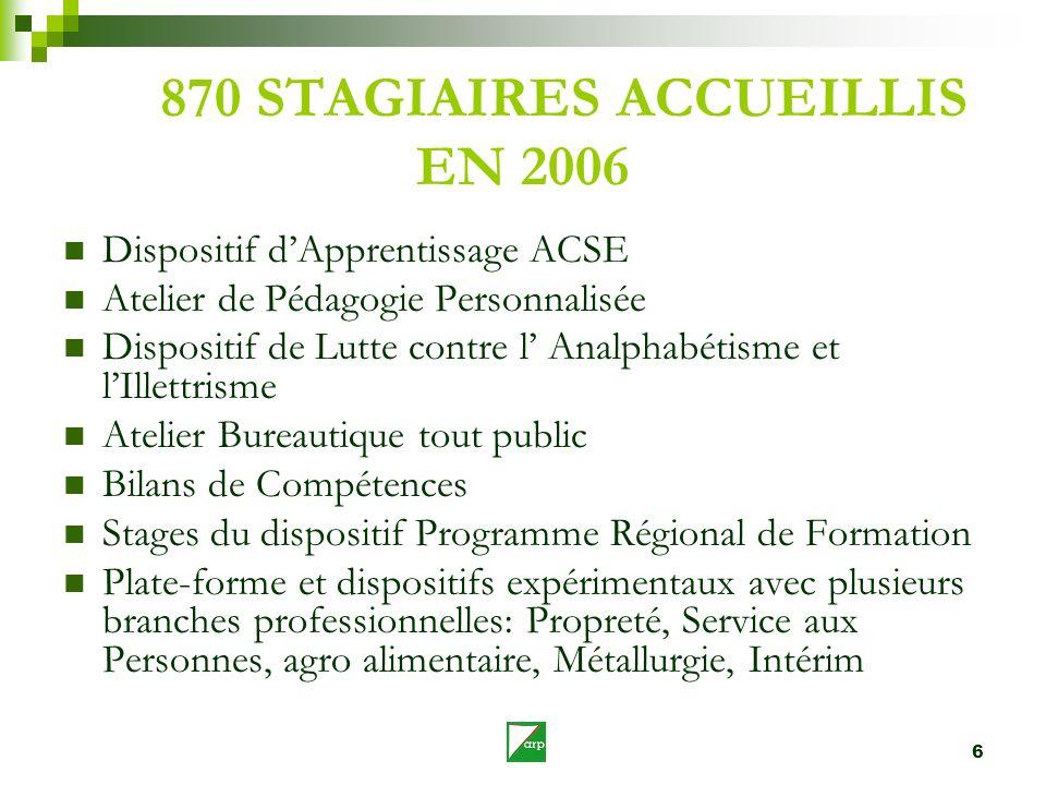 870 STAGIAIRES ACCUEILLIS EN 2006