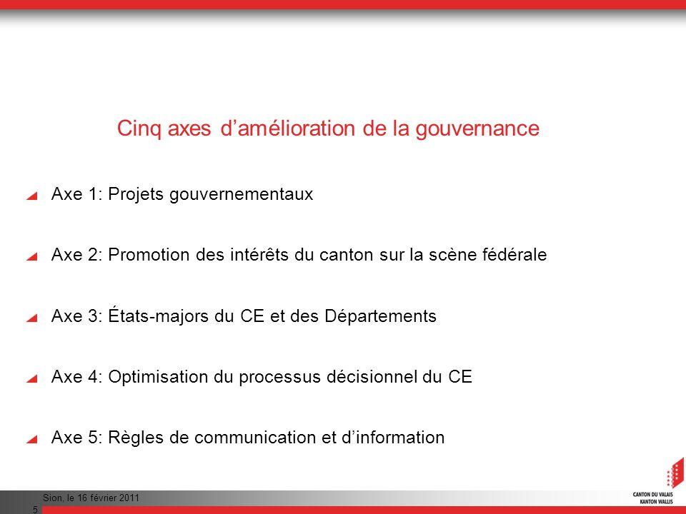 Cinq axes d'amélioration de la gouvernance