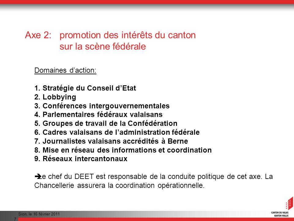 Axe 2: promotion des intérêts du canton sur la scène fédérale