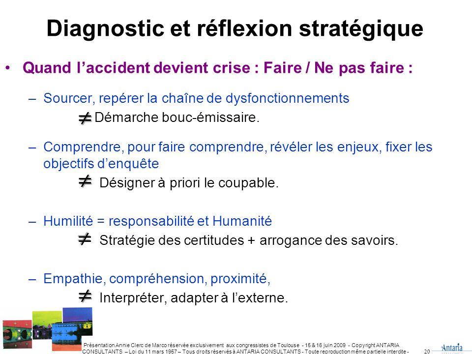 Diagnostic et réflexion stratégique