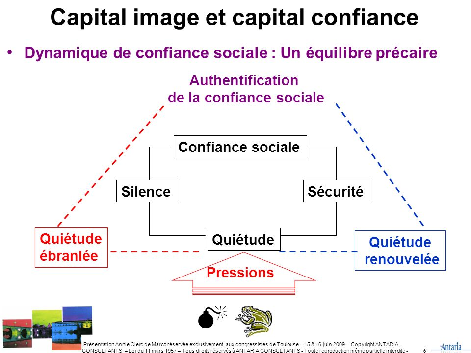 Capital image et capital confiance