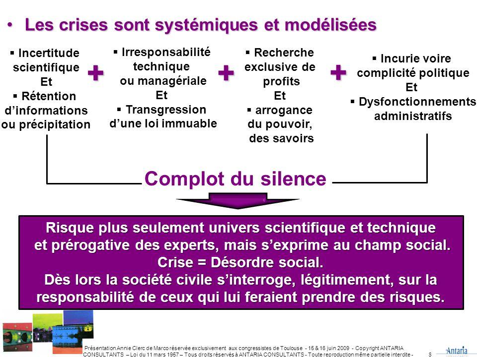 + + + Complot du silence Les crises sont systémiques et modélisées