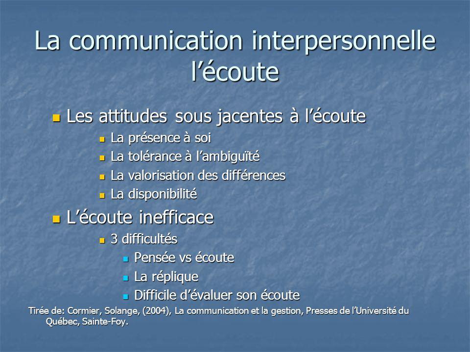 La communication interpersonnelle l'écoute