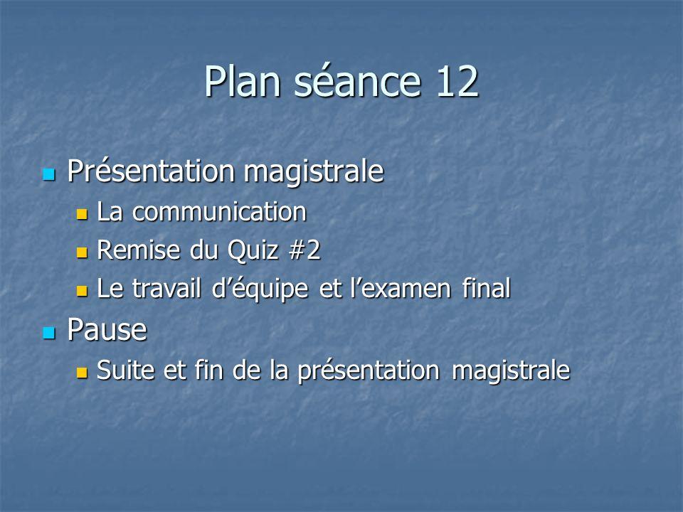 Plan séance 12 Présentation magistrale Pause La communication