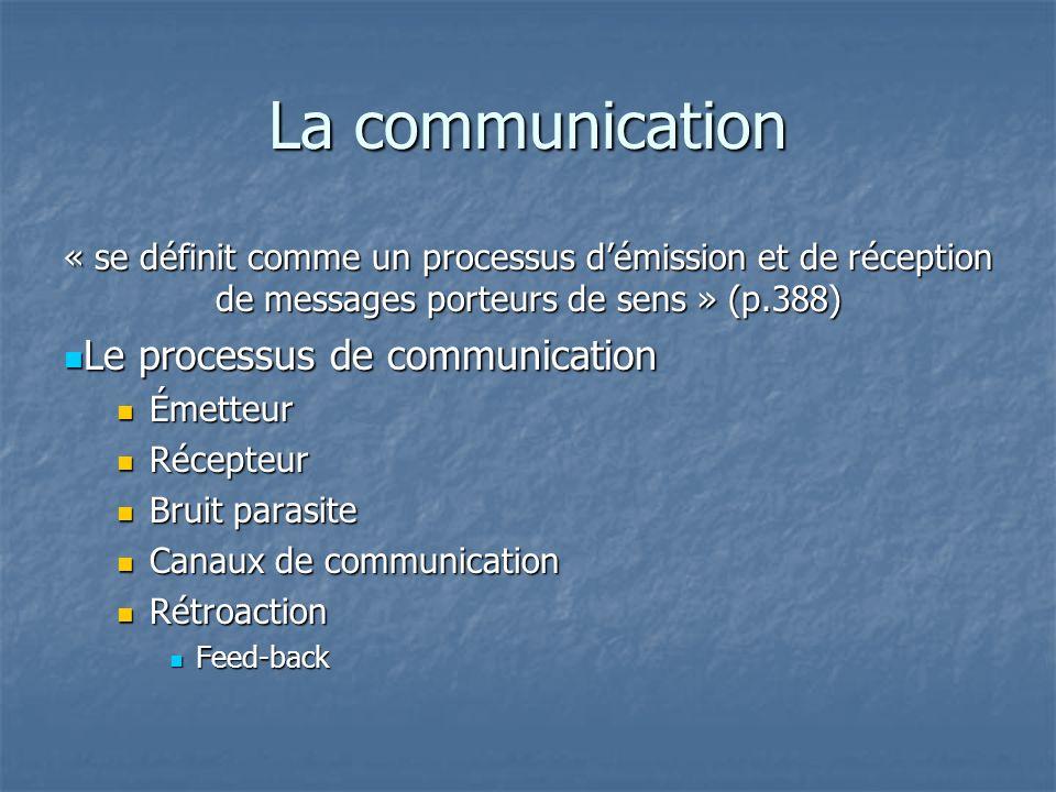 La communication Le processus de communication