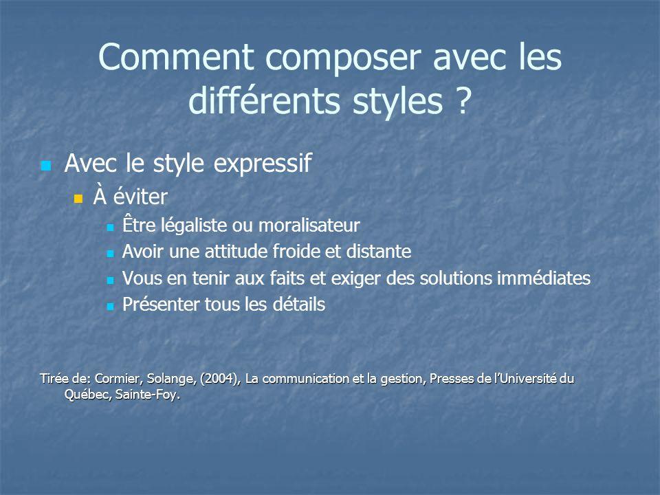 Comment composer avec les différents styles