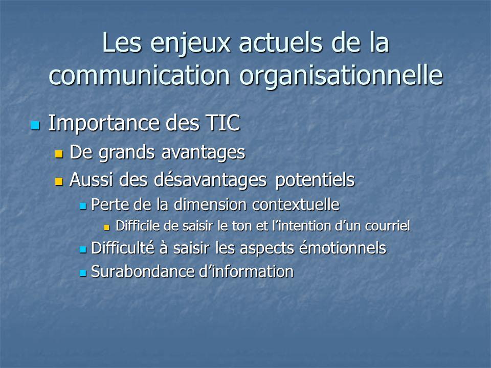Les enjeux actuels de la communication organisationnelle