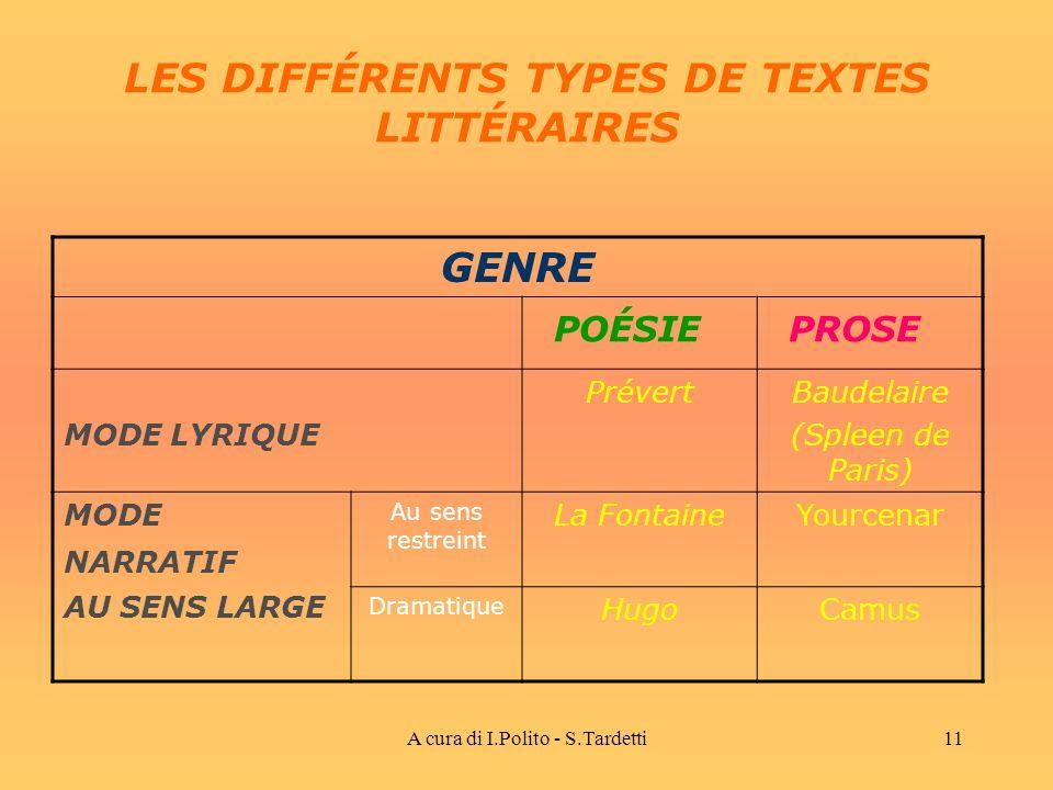 LES DIFFÉRENTS TYPES DE TEXTES LITTÉRAIRES