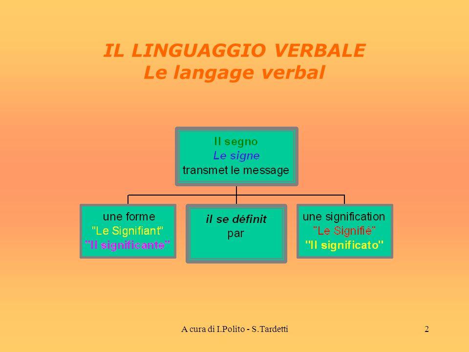 IL LINGUAGGIO VERBALE Le langage verbal