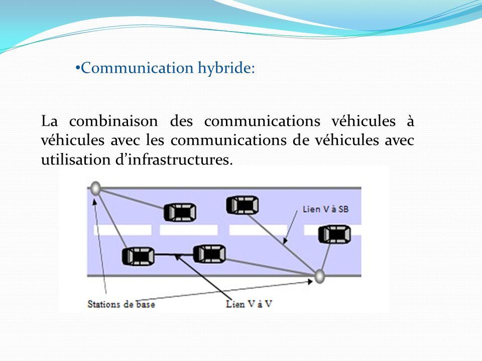 Communication hybride: