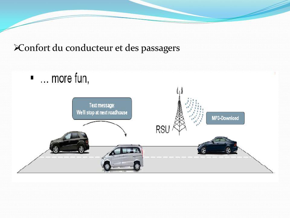 Confort du conducteur et des passagers