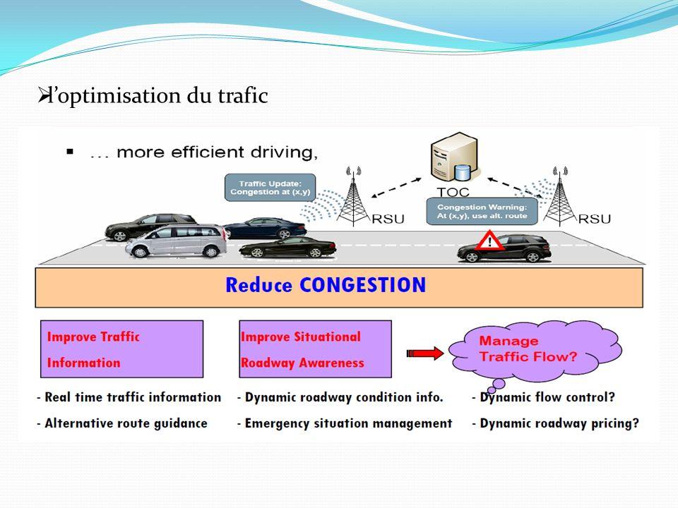 l'optimisation du trafic