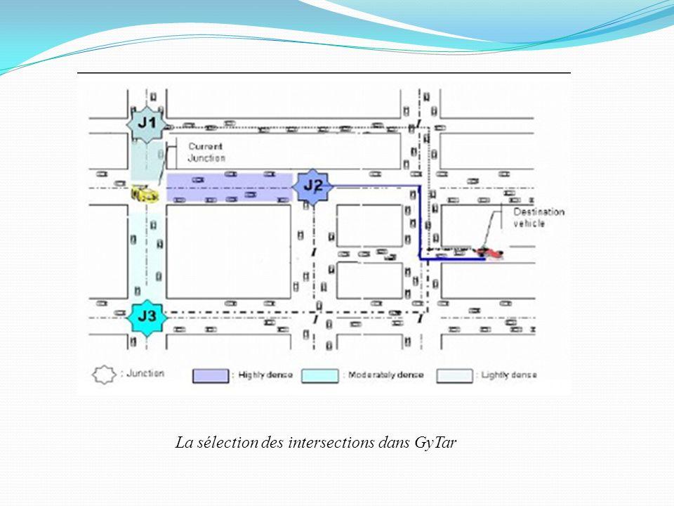 La sélection des intersections dans GyTar