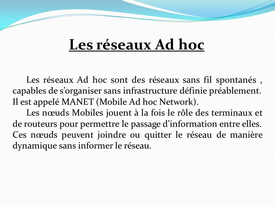 Les réseaux Ad hoc Les réseaux Ad hoc sont des réseaux sans fil spontanés , capables de s'organiser sans infrastructure définie préablement.