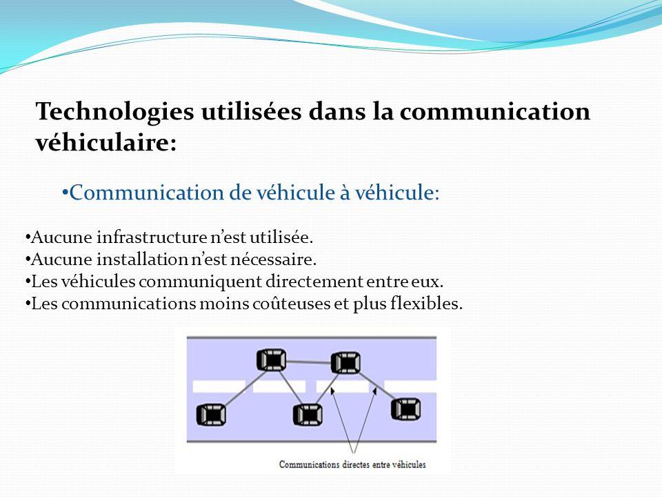 Technologies utilisées dans la communication véhiculaire: