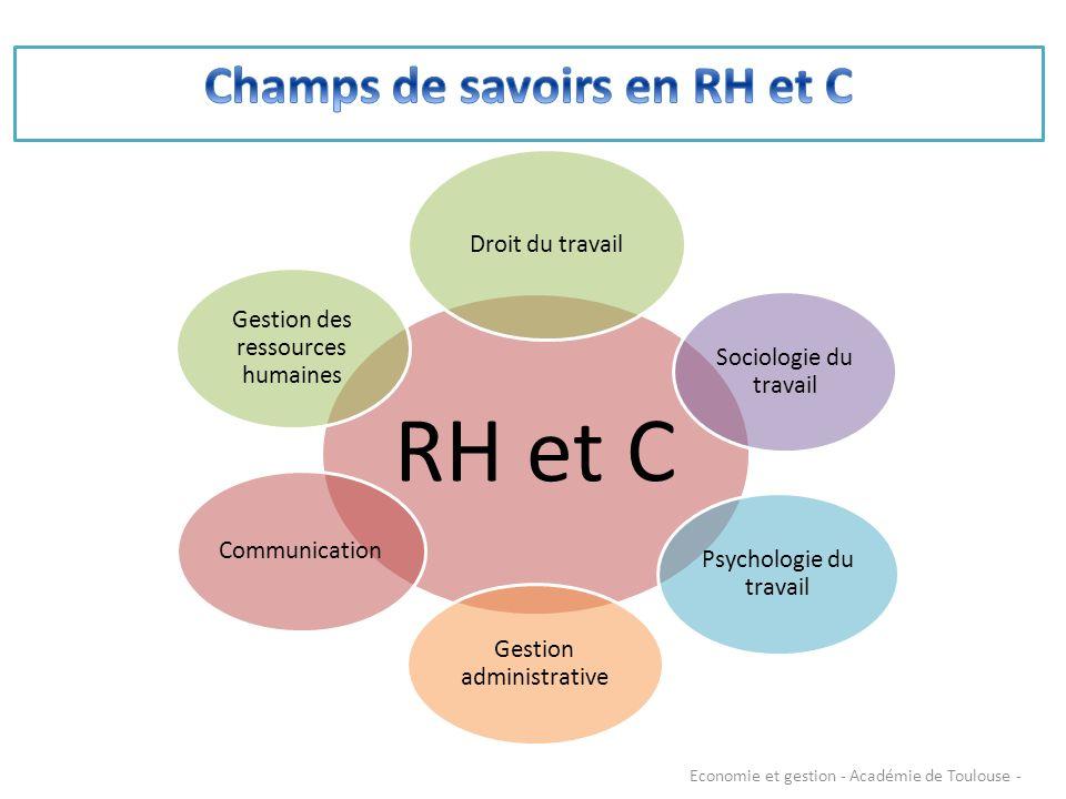 Champs de savoirs en RH et C
