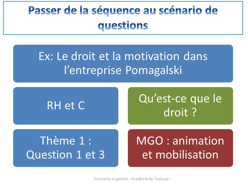 Passer de la séquence au scénario de questions