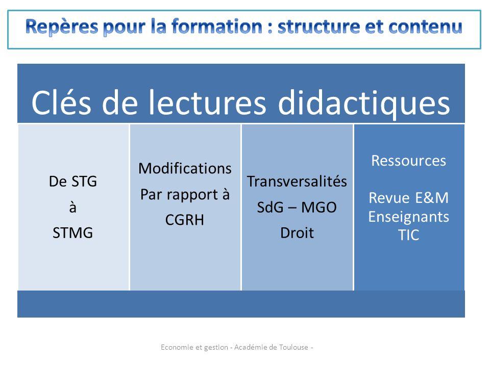 Repères pour la formation : structure et contenu