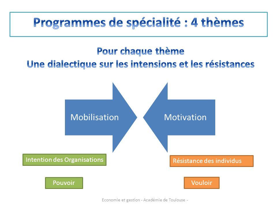Programmes de spécialité : 4 thèmes