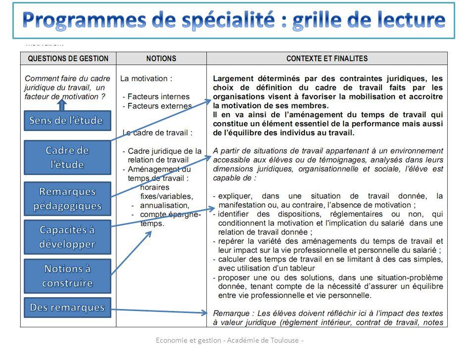 Programmes de spécialité : grille de lecture
