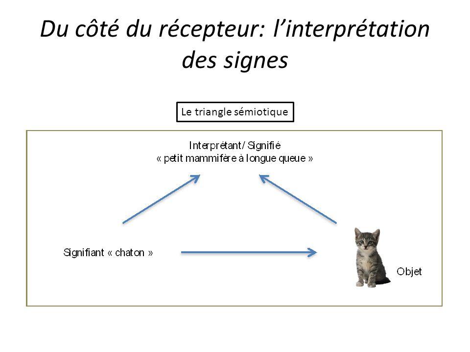 Du côté du récepteur: l'interprétation des signes