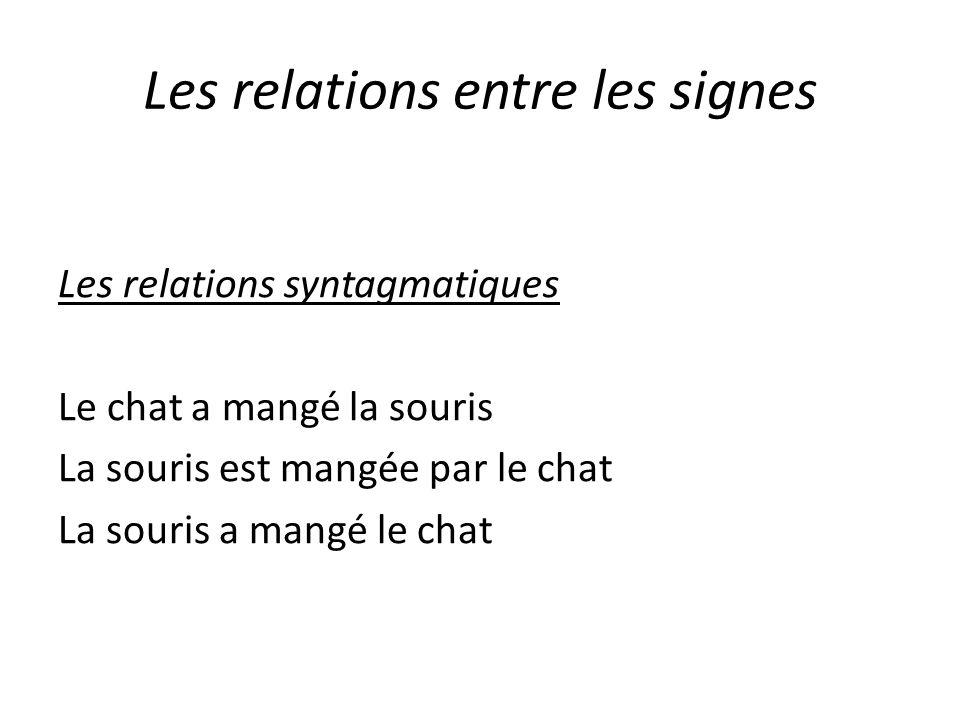 Les relations entre les signes