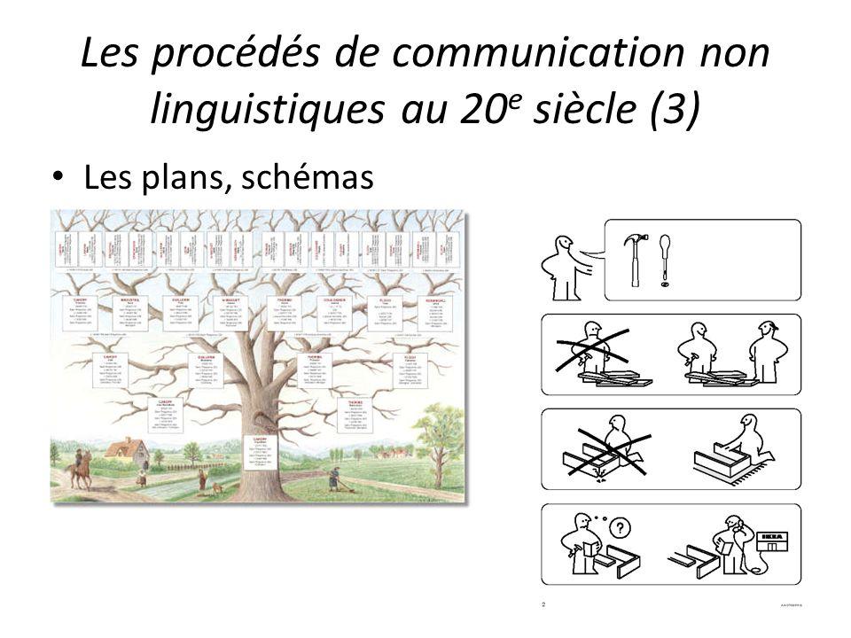 Les procédés de communication non linguistiques au 20e siècle (3)