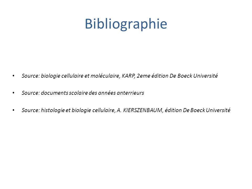 Bibliographie Source: biologie cellulaire et moléculaire, KARP, 2eme édition De Boeck Université. Source: documents scolaire des années anterrieurs.