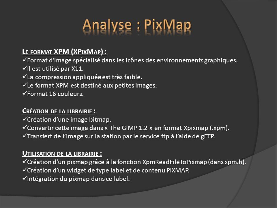 Analyse : PixMap Le format XPM (XPixMap) : Création de la librairie :