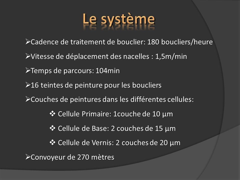 Le système Cadence de traitement de bouclier: 180 boucliers/heure