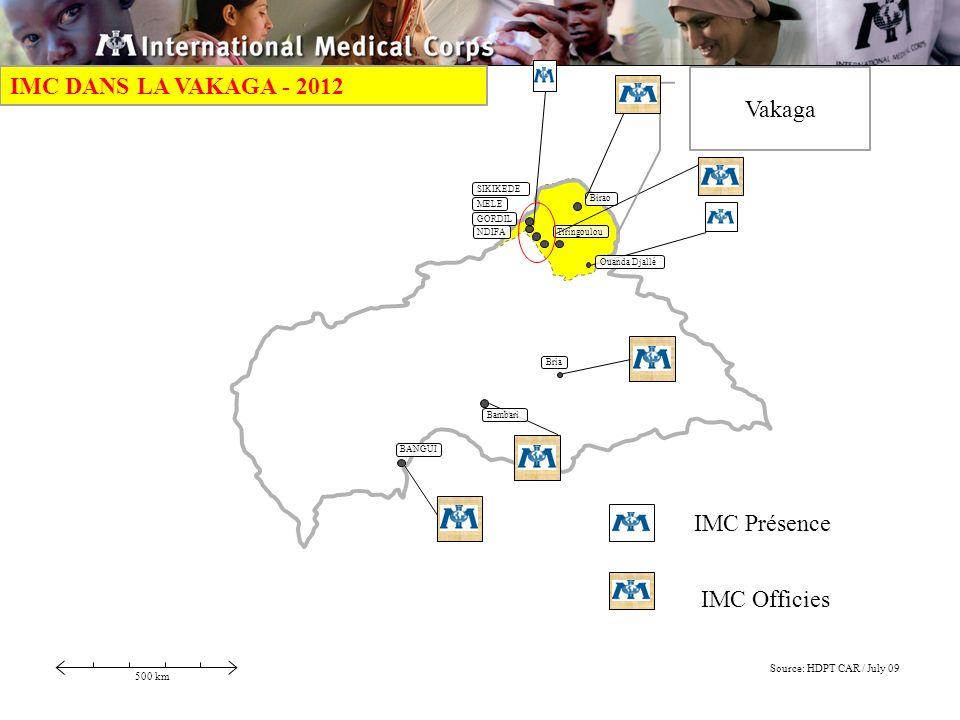 IMC DANS LA VAKAGA - 2012 Vakaga IMC Présence IMC Officies