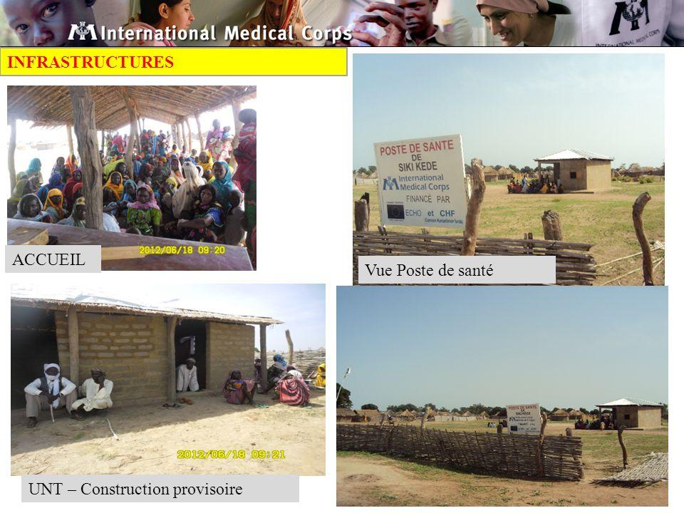 INFRASTRUCTURES ACCUEIL Vue Poste de santé UNT – Construction provisoire
